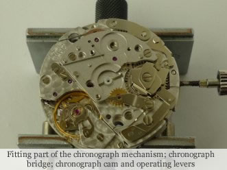 <p>&nbsp;Fitting part of the chronograph mechanism; chronograph bridge; chronograph cam and operating levers</p>
