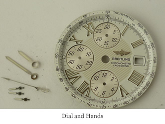 <p>&nbsp;Dial and hands</p>